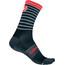 Castelli Podio Doppio 13 sukat , punainen/sininen